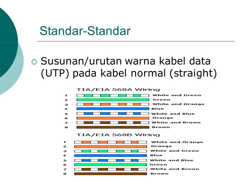 Standar-Standar  Susunan/urutan warna kabel data (UTP) pada kabel normal (straight)