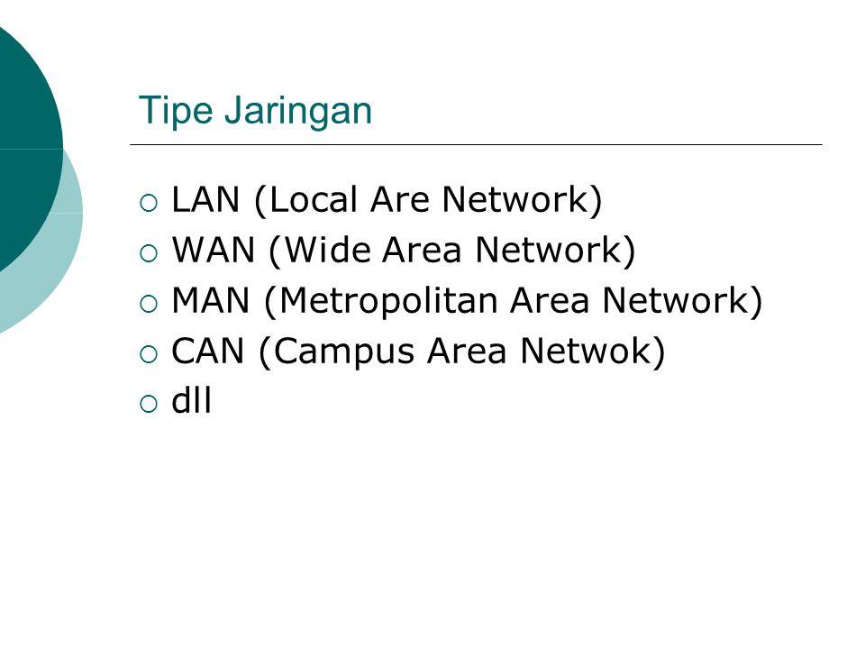 Jaringan Campuran (Hybrid Network)  Sebagian perangkat dalam jaringan dihubungkan dengan menggunakan kabel, yang lainnya dengan menggunakan gelombang radio  Bisa menyediakan koneksi yang relatif lebih stabil bila diperlukan, dengan menggunakan kabel  Bisa mempermudah bila harus menghubungkan ruangan/bangunan terpisah.