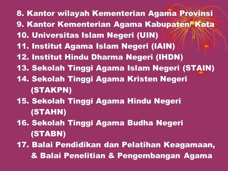 8. Kantor wilayah Kementerian Agama Provinsi 9. Kantor Kementerian Agama Kabupaten/ Kota 10. Universitas Islam Negeri (UIN) 11. Institut Agama Islam N