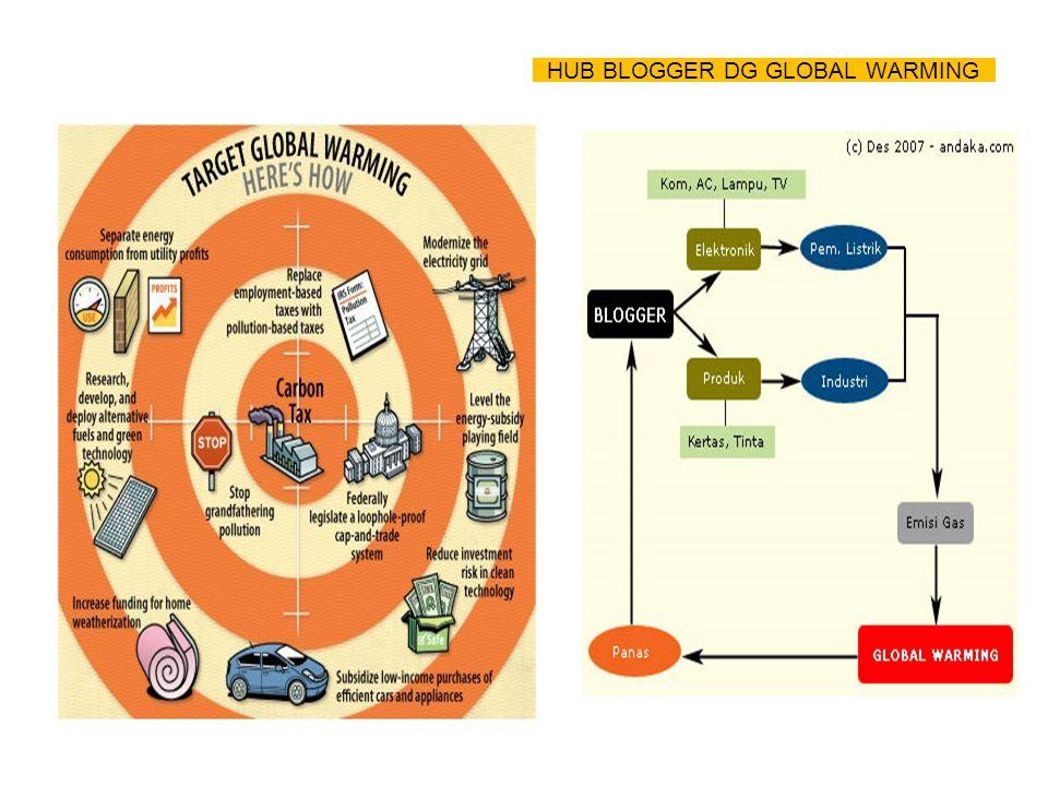 HUB BLOGGER DG GLOBAL WARMING