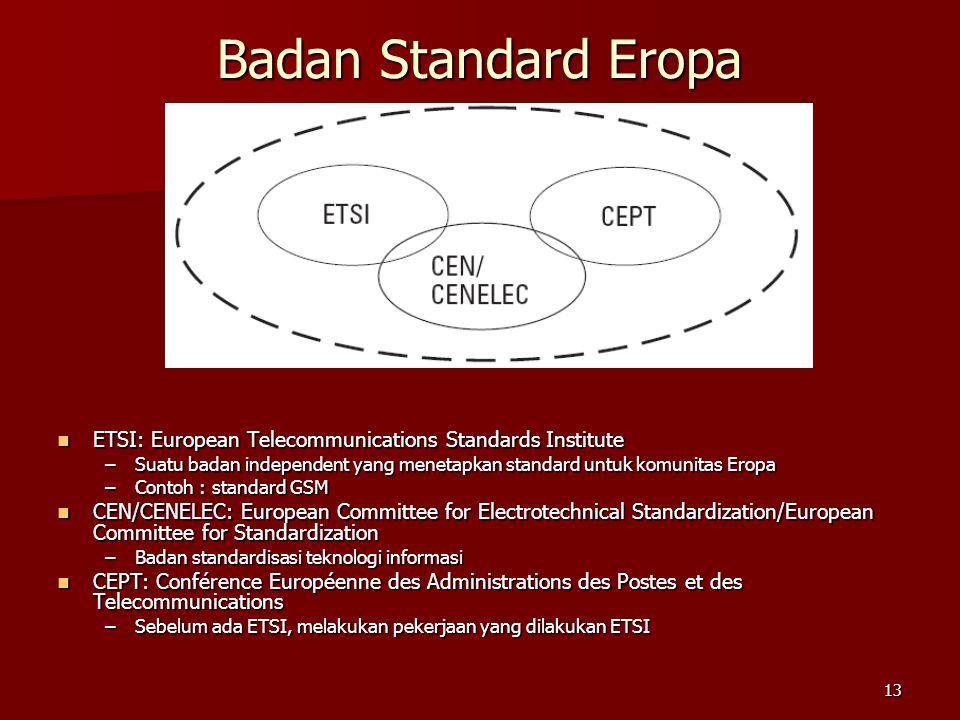 13 Badan Standard Eropa  ETSI: European Telecommunications Standards Institute –Suatu badan independent yang menetapkan standard untuk komunitas Erop
