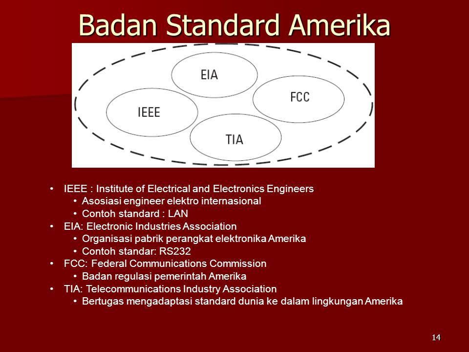 14 Badan Standard Amerika •IEEE : Institute of Electrical and Electronics Engineers •Asosiasi engineer elektro internasional •Contoh standard : LAN •E