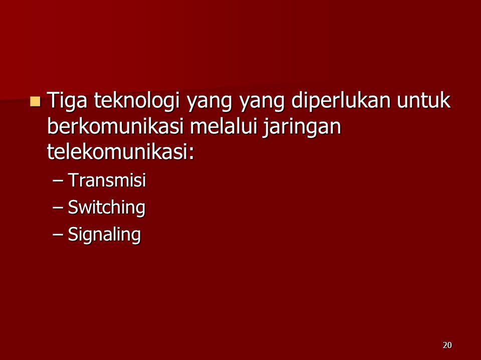 20  Tiga teknologi yang yang diperlukan untuk berkomunikasi melalui jaringan telekomunikasi: –Transmisi –Switching –Signaling
