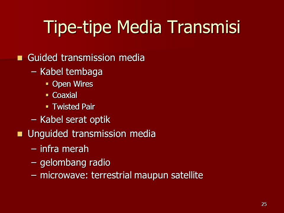 25 Tipe-tipe Media Transmisi  Guided transmission media –Kabel tembaga  Open Wires  Coaxial  Twisted Pair –Kabel serat optik  Unguided transmissi