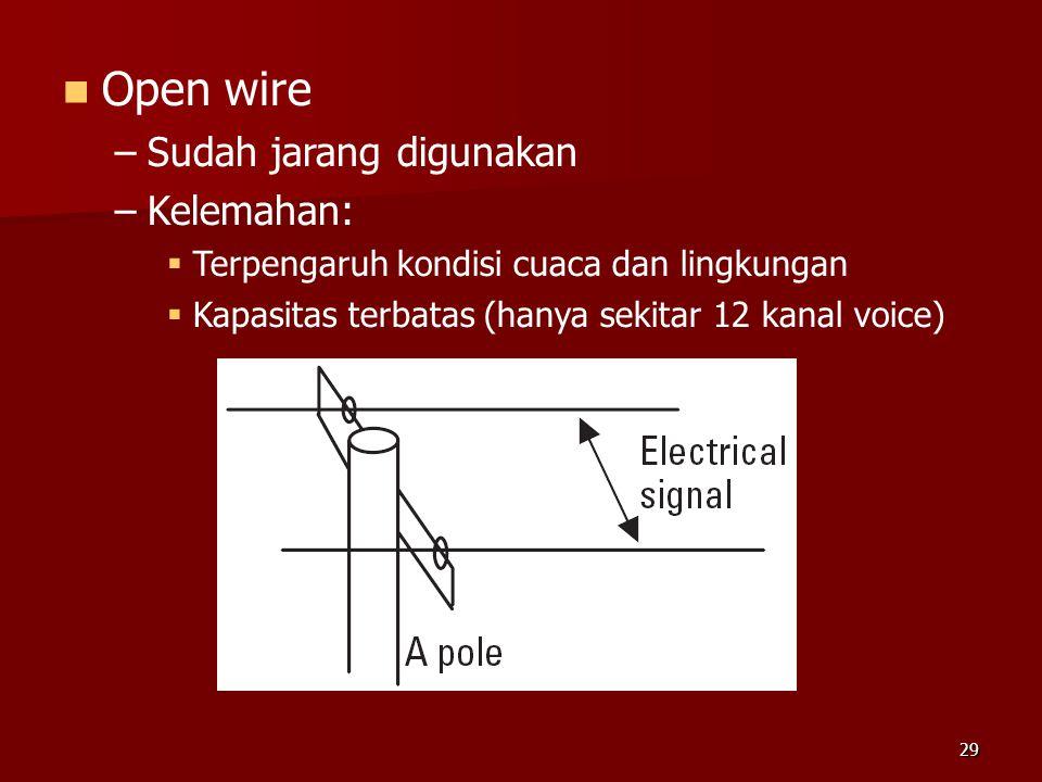 29  Open wire –Sudah jarang digunakan –Kelemahan:  Terpengaruh kondisi cuaca dan lingkungan  Kapasitas terbatas (hanya sekitar 12 kanal voice)