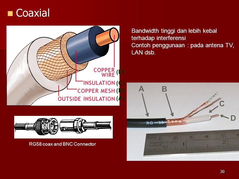 30  Coaxial (A) (B) (C) (D) Bandwidth tinggi dan lebih kebal terhadap interferensi Contoh penggunaan : pada antena TV, LAN dsb. RG58 coax and BNC Con