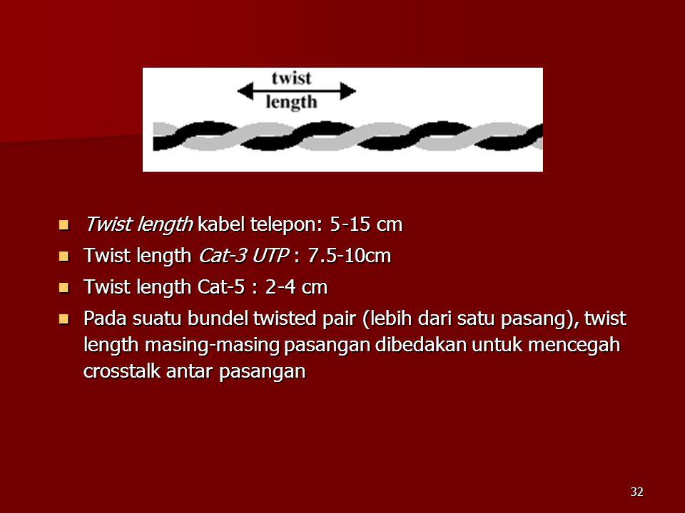 32  Twist length kabel telepon: 5-15 cm  Twist length Cat-3 UTP : 7.5-10cm  Twist length Cat-5 : 2-4 cm  Pada suatu bundel twisted pair (lebih dar