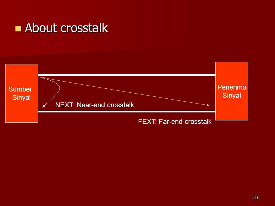 33  About crosstalk NEXT: Near-end crosstalk FEXT: Far-end crosstalk Sumber Sinyal Penerima Sinyal