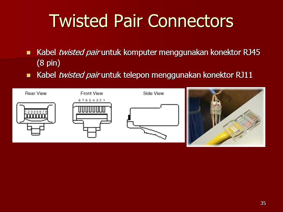 35 Twisted Pair Connectors  Kabel twisted pair untuk komputer menggunakan konektor RJ45 (8 pin)  Kabel twisted pair untuk telepon menggunakan konekt