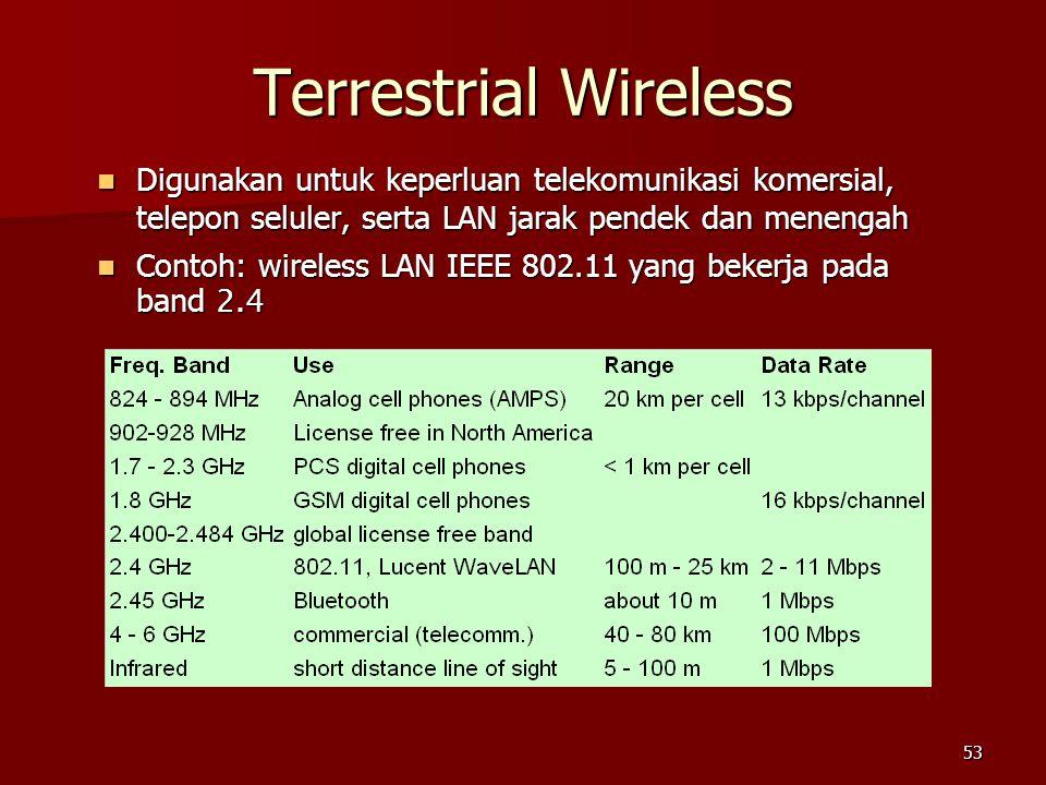 53 Terrestrial Wireless  Digunakan untuk keperluan telekomunikasi komersial, telepon seluler, serta LAN jarak pendek dan menengah  Contoh: wireless