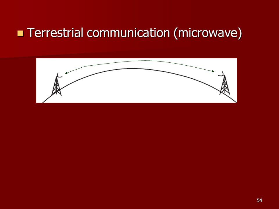 54  Terrestrial communication (microwave)