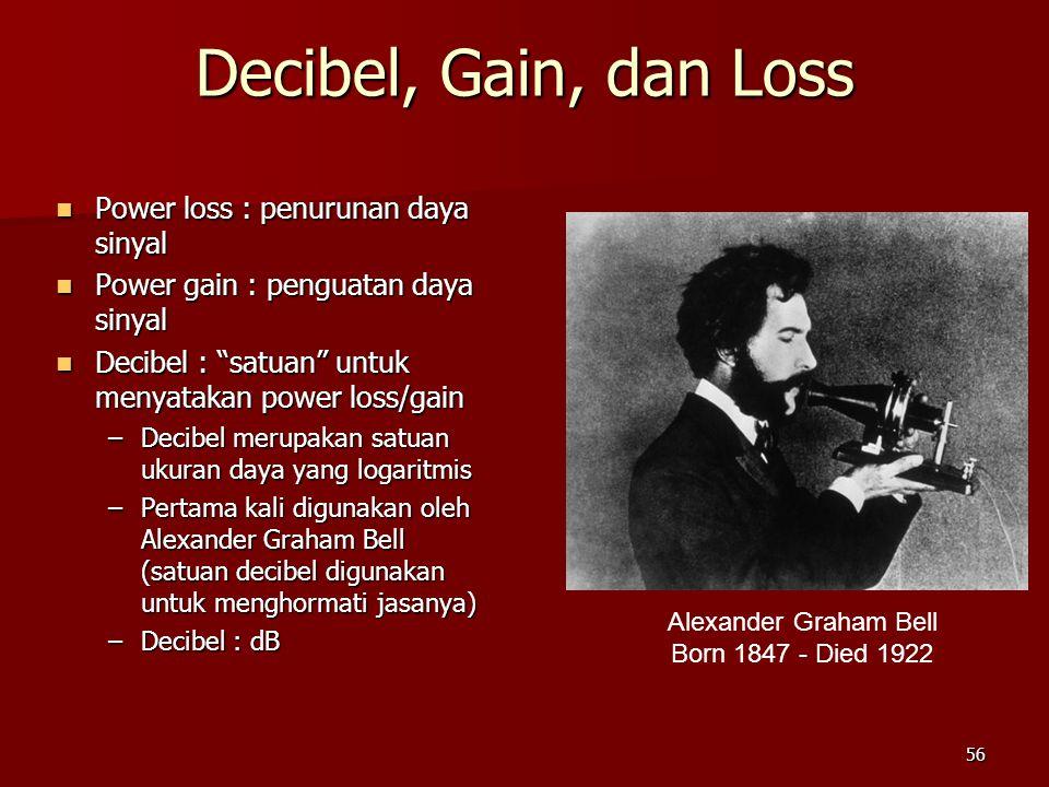 """56 Decibel, Gain, dan Loss  Power loss : penurunan daya sinyal  Power gain : penguatan daya sinyal  Decibel : """"satuan"""" untuk menyatakan power loss/"""