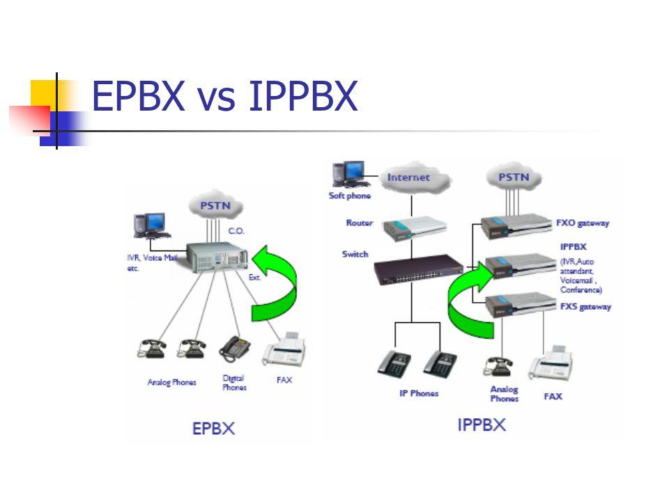 EPBX vs IPPBX