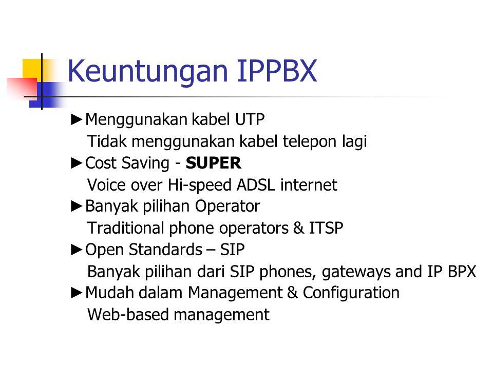 Keuntungan IPPBX ► Menggunakan kabel UTP Tidak menggunakan kabel telepon lagi ► Cost Saving - SUPER Voice over Hi-speed ADSL internet ► Banyak pilihan