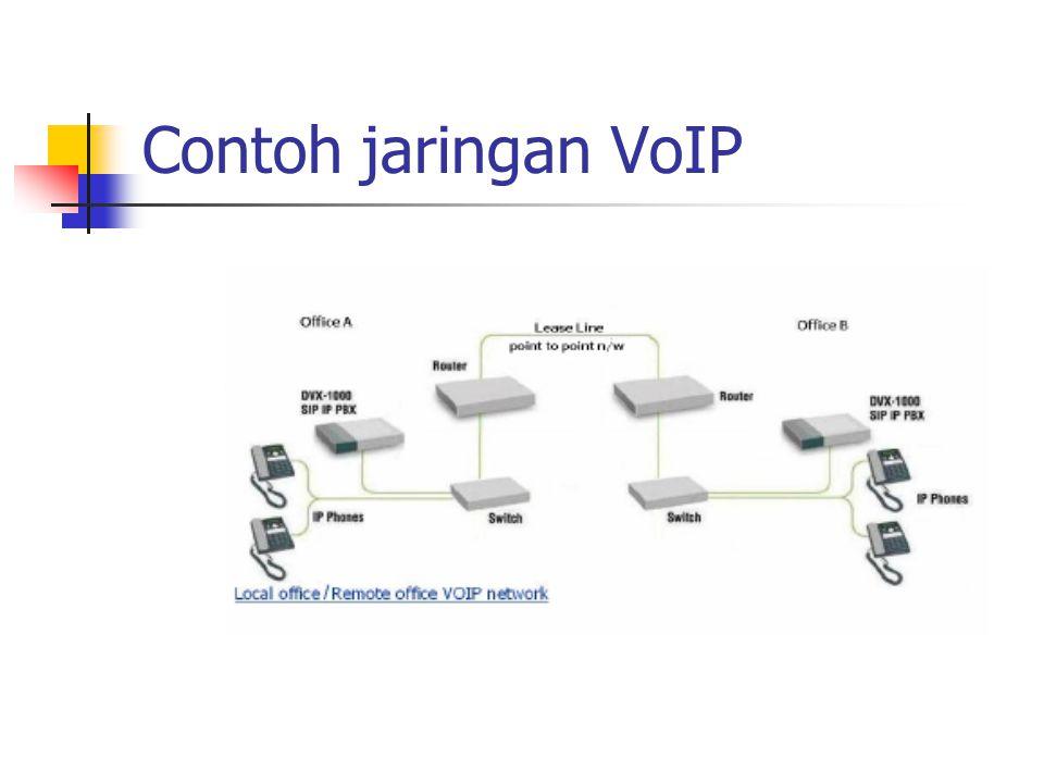 D-Link IPPBX ► Current Model ♦ DVX-1000 (25 Licenses), Desktop verson ► Upcoming Models ♦ DVX-2500 (25 Licenses), 19 Rack mount with optional Redundant Power Supply ♦ DVX-3500 Similar to DVX-2500, built-in 50 Licenses