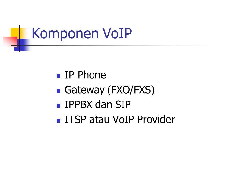 Komponen VoIP  IP Phone  Gateway (FXO/FXS)  IPPBX dan SIP  ITSP atau VoIP Provider