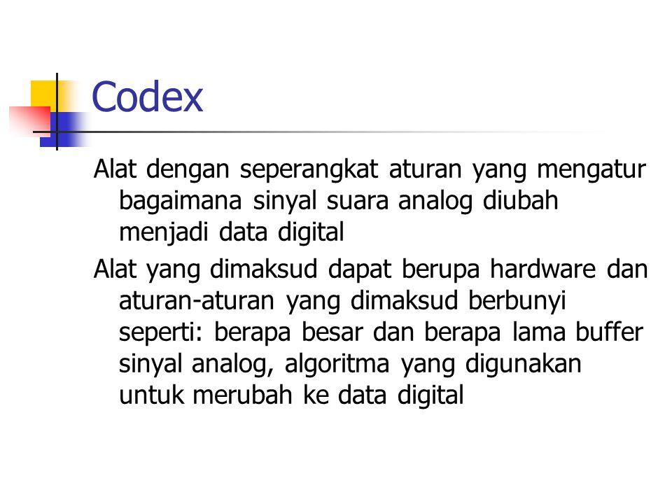Codex Alat dengan seperangkat aturan yang mengatur bagaimana sinyal suara analog diubah menjadi data digital Alat yang dimaksud dapat berupa hardware