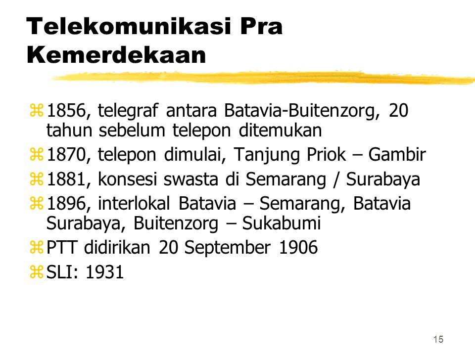 15 Telekomunikasi Pra Kemerdekaan z1856, telegraf antara Batavia-Buitenzorg, 20 tahun sebelum telepon ditemukan z1870, telepon dimulai, Tanjung Priok