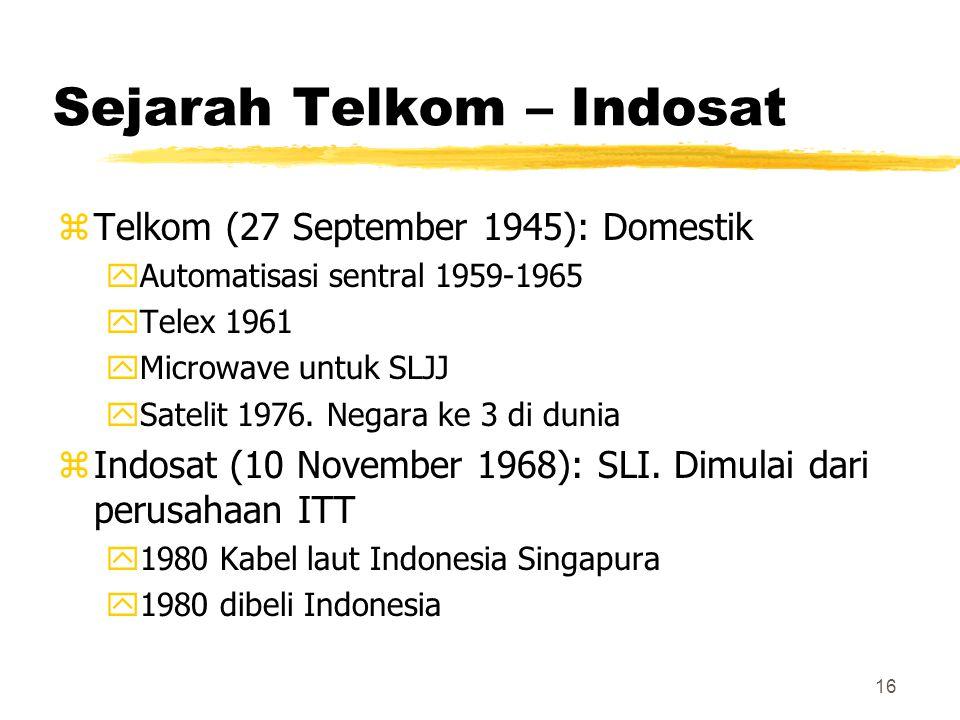 16 Sejarah Telkom – Indosat zTelkom (27 September 1945): Domestik yAutomatisasi sentral 1959-1965 yTelex 1961 yMicrowave untuk SLJJ ySatelit 1976. Neg
