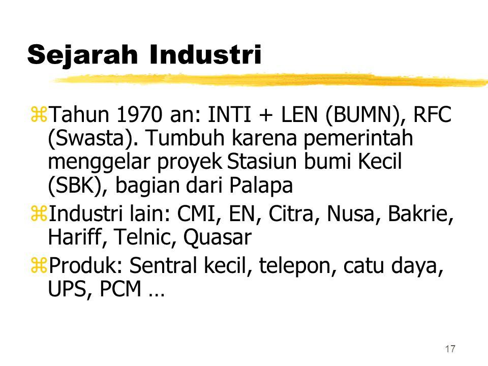 17 Sejarah Industri zTahun 1970 an: INTI + LEN (BUMN), RFC (Swasta). Tumbuh karena pemerintah menggelar proyek Stasiun bumi Kecil (SBK), bagian dari P