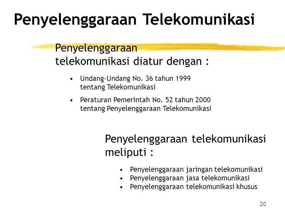 20 Penyelenggaraan telekomunikasi diatur dengan : •Undang-Undang No. 36 tahun 1999 tentang Telekomunikasi •Peraturan Pemerintah No. 52 tahun 2000 tent