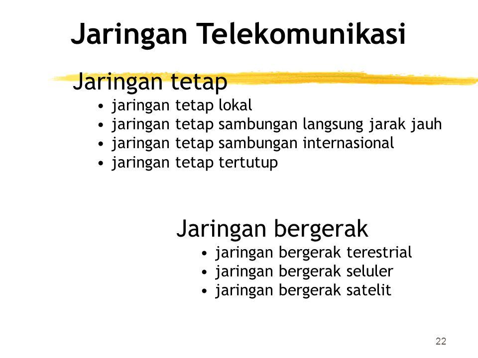 22 Jaringan Telekomunikasi Jaringan tetap •jaringan tetap lokal •jaringan tetap sambungan langsung jarak jauh •jaringan tetap sambungan internasional