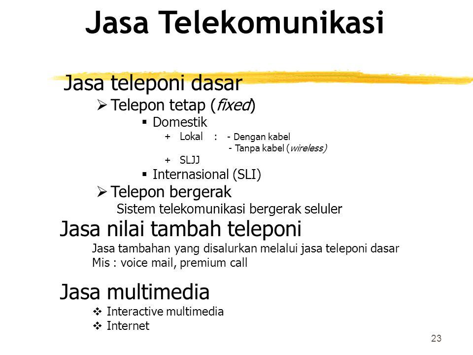 23 Jasa Telekomunikasi Jasa teleponi dasar  Telepon tetap (fixed)  Domestik + Lokal : - Dengan kabel - Tanpa kabel (wireless) + SLJJ  Internasional