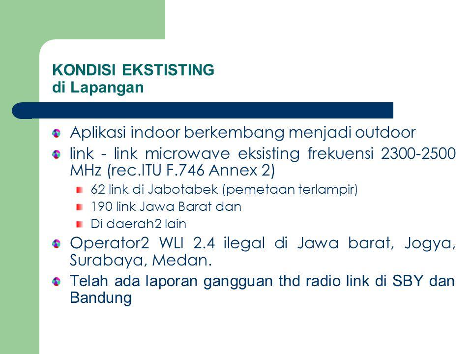 PEMETAAN PENGGUNA EXISTING DI JAKARTA