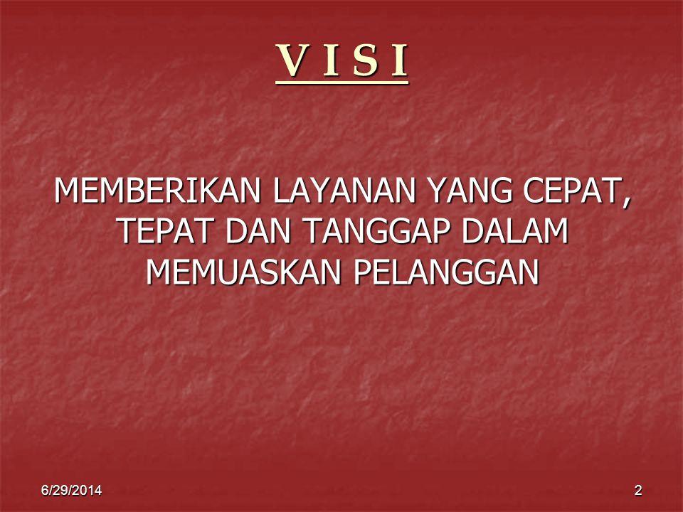 6/29/20142 V I S I MEMBERIKAN LAYANAN YANG CEPAT, TEPAT DAN TANGGAP DALAM MEMUASKAN PELANGGAN