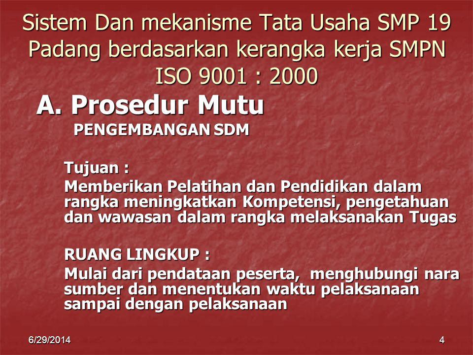 6/29/20144 Sistem Dan mekanisme Tata Usaha SMP 19 Padang berdasarkan kerangka kerja SMPN ISO 9001 : 2000 A.