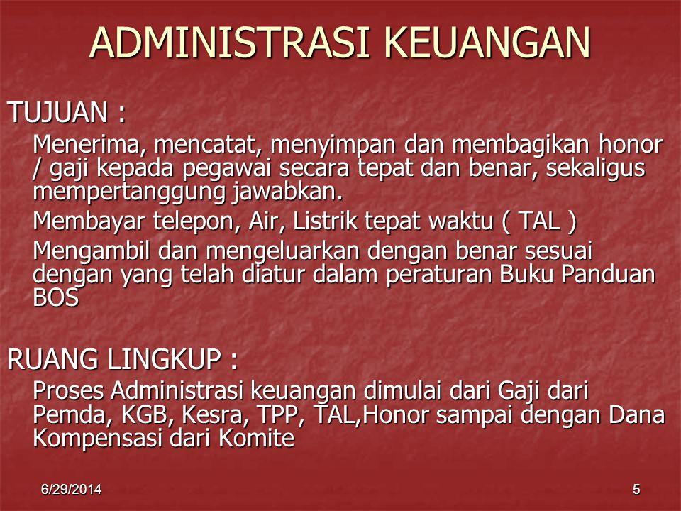 6/29/20145 ADMINISTRASI KEUANGAN TUJUAN : Menerima, mencatat, menyimpan dan membagikan honor / gaji kepada pegawai secara tepat dan benar, sekaligus mempertanggung jawabkan.
