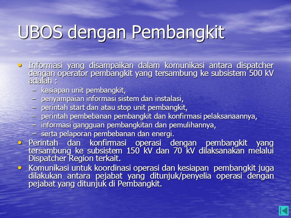 UBOS dengan Pembangkit • Informasi yang disampaikan dalam komunikasi antara dispatcher dengan operator pembangkit yang tersambung ke subsistem 500 kV