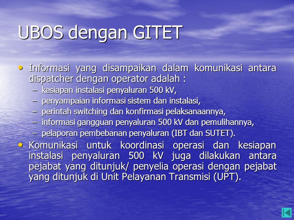 UBOS dengan GITET • Informasi yang disampaikan dalam komunikasi antara dispatcher dengan operator adalah : –kesiapan instalasi penyaluran 500 kV, –pen