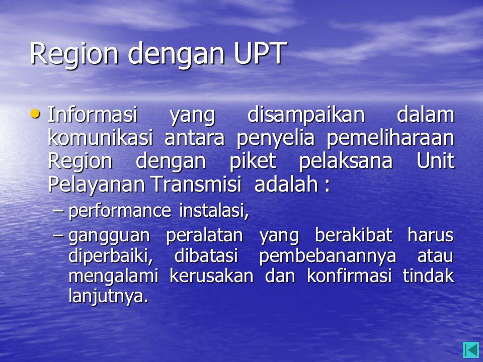 Region dengan UPT • Informasi yang disampaikan dalam komunikasi antara penyelia pemeliharaan Region dengan piket pelaksana Unit Pelayanan Transmisi ad