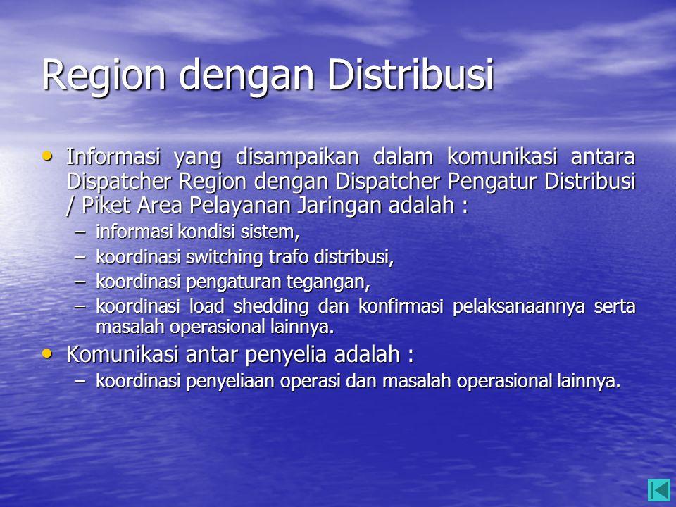 Region dengan Distribusi • Informasi yang disampaikan dalam komunikasi antara Dispatcher Region dengan Dispatcher Pengatur Distribusi / Piket Area Pel
