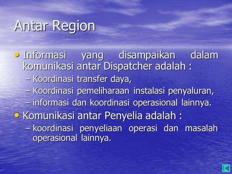 Antar Region • Informasi yang disampaikan dalam komunikasi antar Dispatcher adalah : –Koordinasi transfer daya, –Koordinasi pemeliharaan instalasi pen