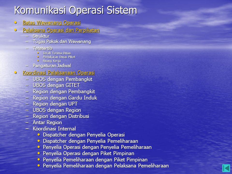 Komunikasi Operasi Sistem • Batas Wewenang Operasi Batas Wewenang Operasi Batas Wewenang Operasi • Pelaksana Operasi dan Perpiketan Pelaksana Operasi