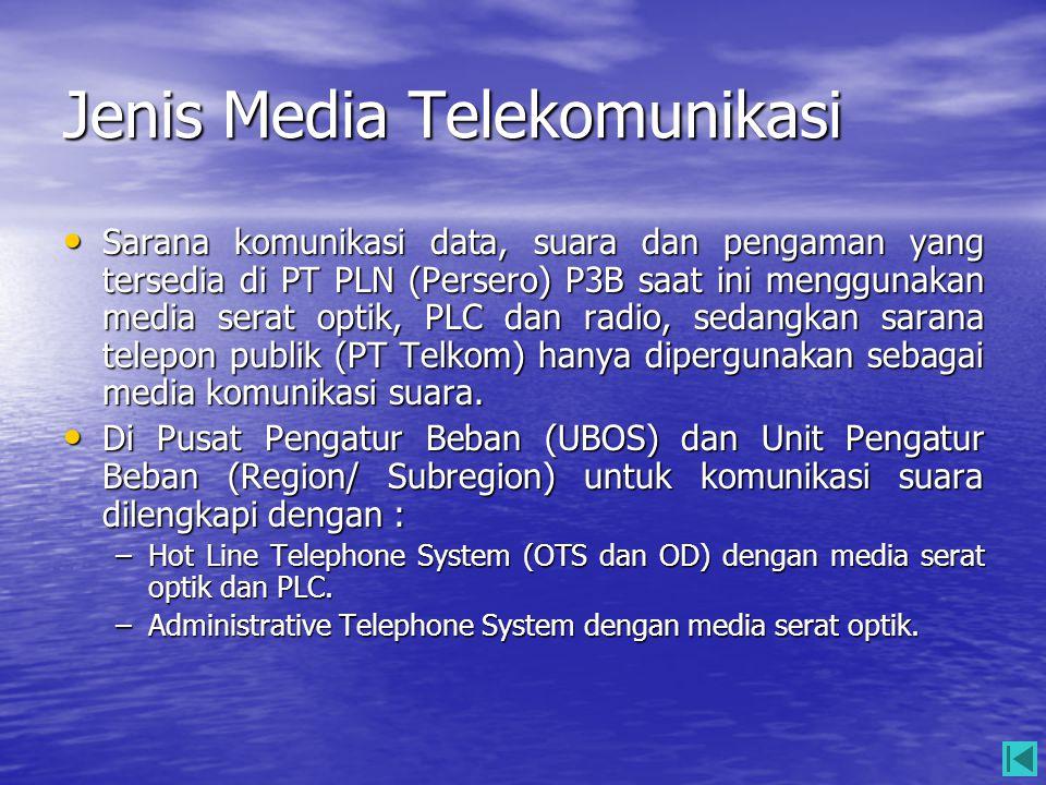 Jenis Media Telekomunikasi • Sarana komunikasi data, suara dan pengaman yang tersedia di PT PLN (Persero) P3B saat ini menggunakan media serat optik,