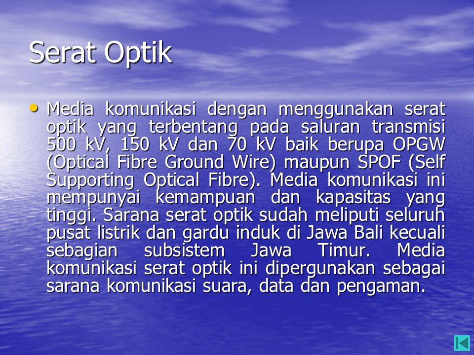 Serat Optik • Media komunikasi dengan menggunakan serat optik yang terbentang pada saluran transmisi 500 kV, 150 kV dan 70 kV baik berupa OPGW (Optica