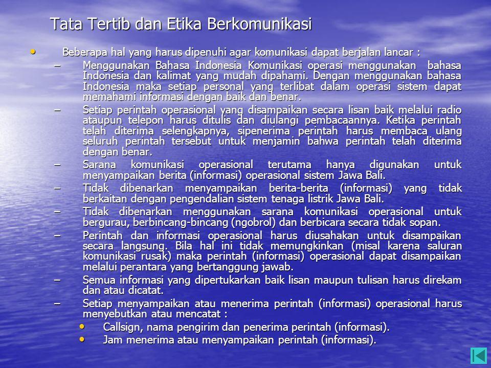 Tata Tertib dan Etika Berkomunikasi • Beberapa hal yang harus dipenuhi agar komunikasi dapat berjalan lancar : –Menggunakan Bahasa Indonesia Komunikas