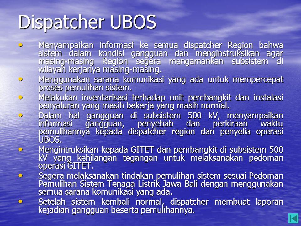 Dispatcher UBOS • Menyampaikan informasi ke semua dispatcher Region bahwa sistem dalam kondisi gangguan dan menginstruksikan agar masing-masing Region