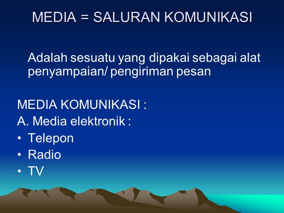 MEDIA = SALURAN KOMUNIKASI Adalah sesuatu yang dipakai sebagai alat penyampaian/ pengiriman pesan MEDIA KOMUNIKASI : A. Media elektronik : •Telepon •R
