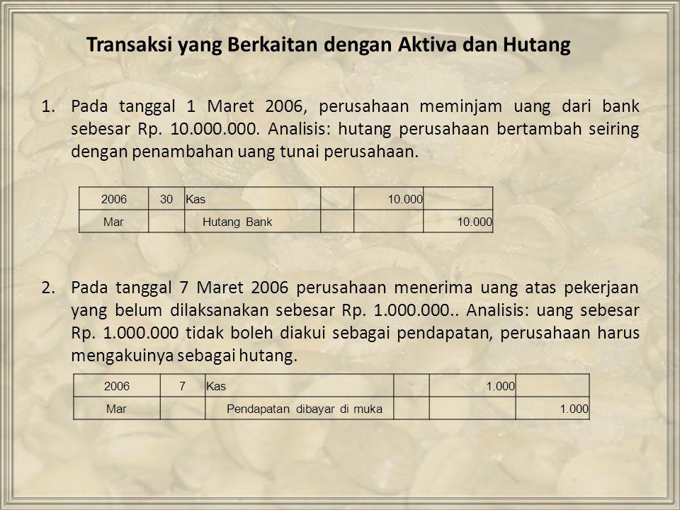 Transaksi yang Berkaitan dengan Aktiva dan Hutang 1.Pada tanggal 1 Maret 2006, perusahaan meminjam uang dari bank sebesar Rp. 10.000.000. Analisis: hu