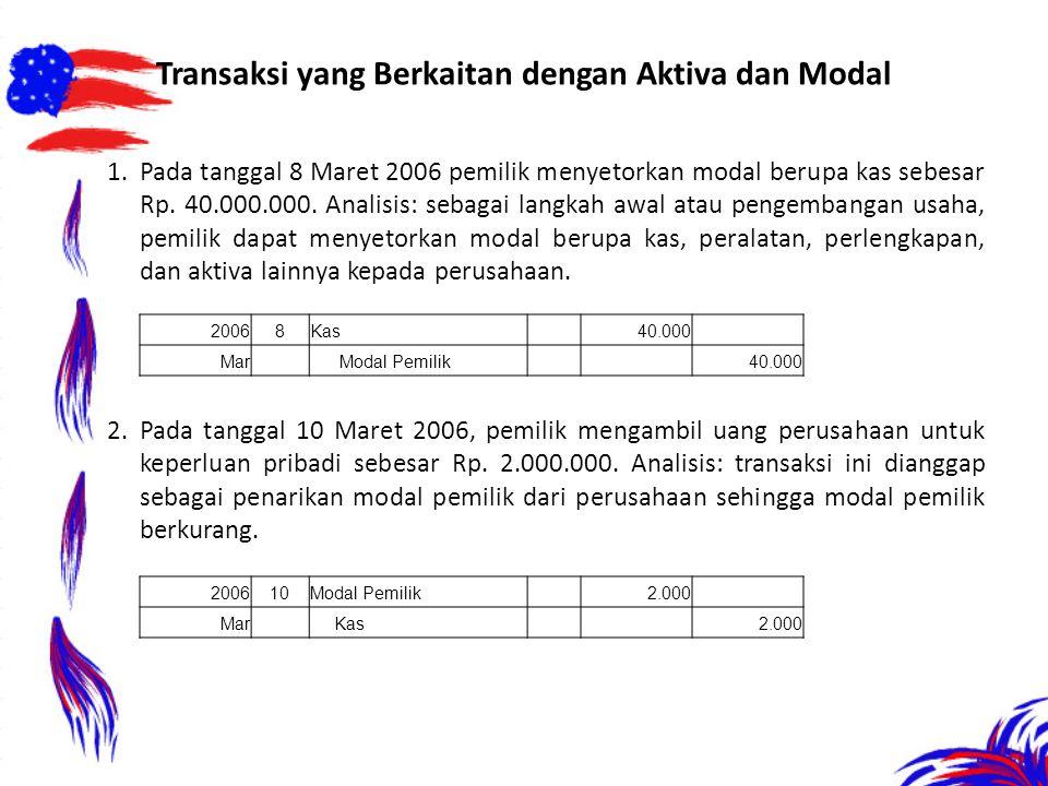 Transaksi yang Berkaitan dengan Aktiva dan Modal 1.Pada tanggal 8 Maret 2006 pemilik menyetorkan modal berupa kas sebesar Rp. 40.000.000. Analisis: se