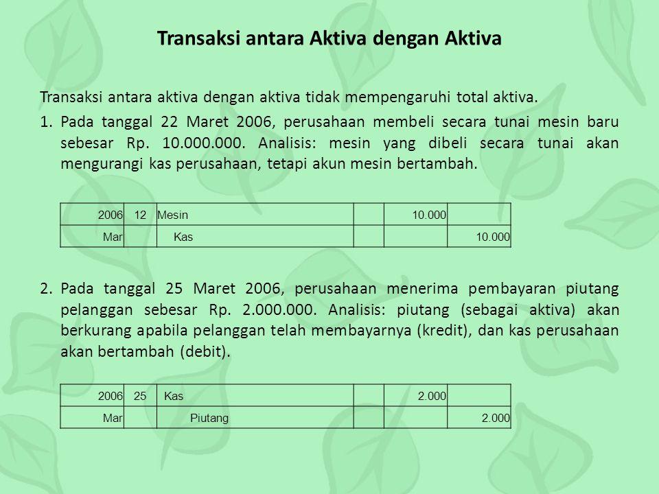 Transaksi antara Aktiva dengan Aktiva Transaksi antara aktiva dengan aktiva tidak mempengaruhi total aktiva. 1.Pada tanggal 22 Maret 2006, perusahaan