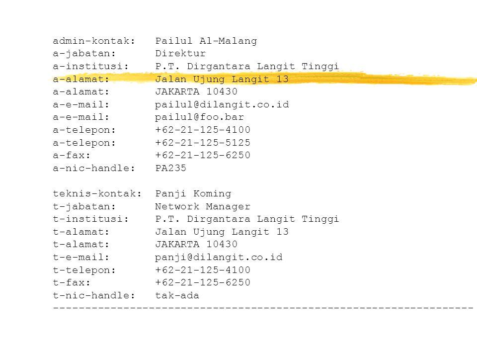 admin-kontak: Pailul Al-Malang a-jabatan: Direktur a-institusi: P.T.