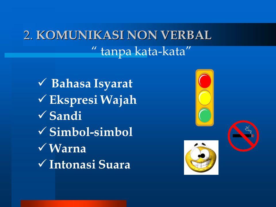 Berbagai Bentuk Komunikasi Verbal