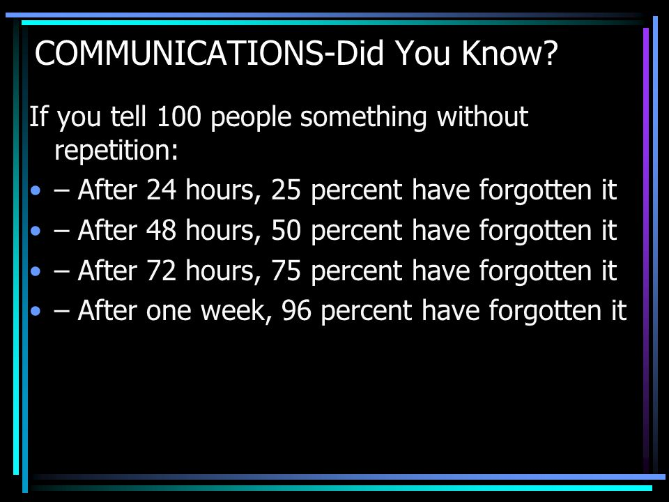 COMMUNICATIONS-Did You Know? People remember: •– 10 percent of what they read •– 20 percent of what they hear •– 30 percent of what they see •– 50 per
