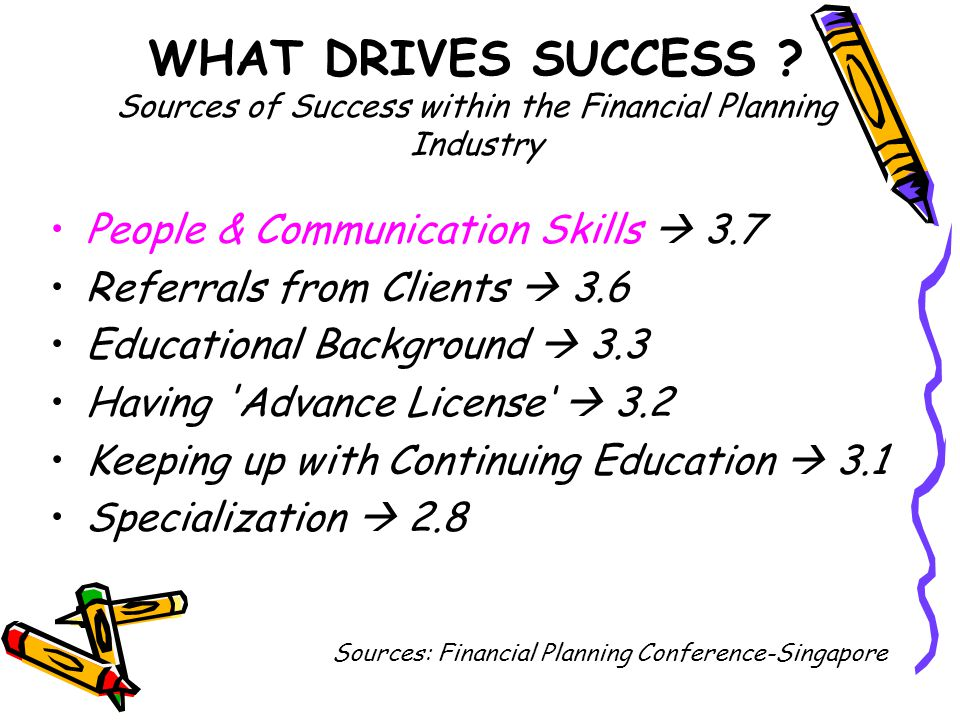 WHAT DRIVES SUCCESS .