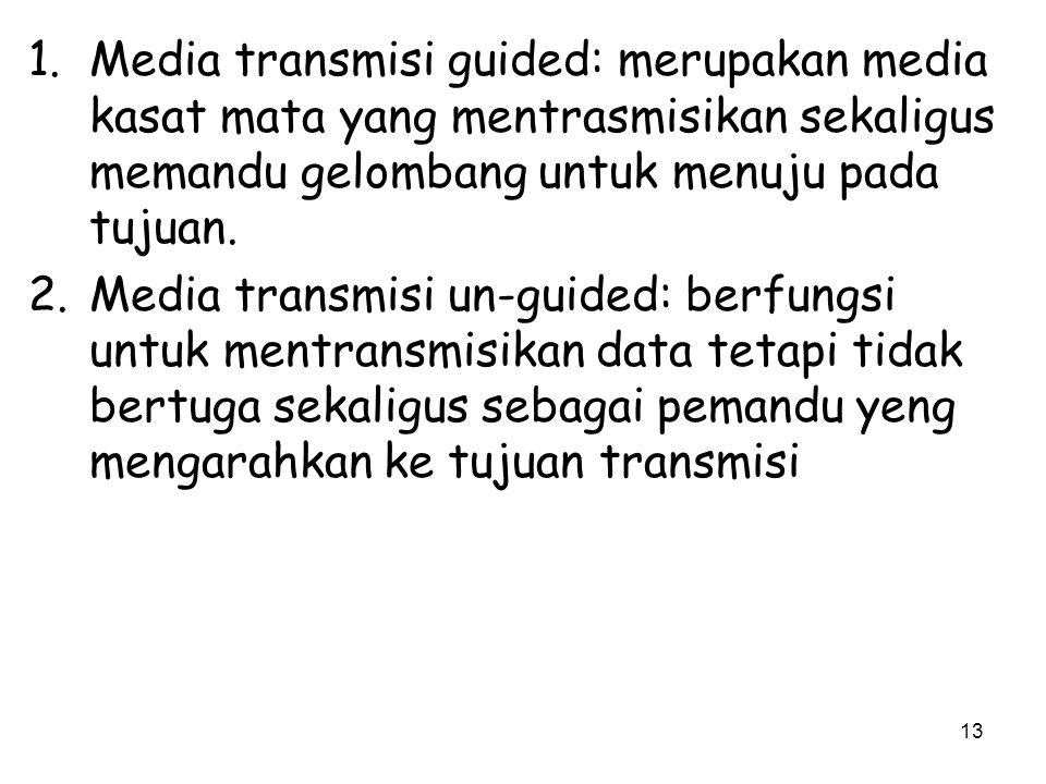 13 1.Media transmisi guided: merupakan media kasat mata yang mentrasmisikan sekaligus memandu gelombang untuk menuju pada tujuan.